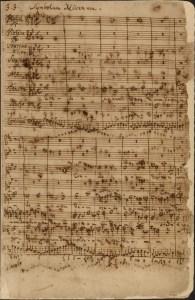 Bach. Credo in unum Deum